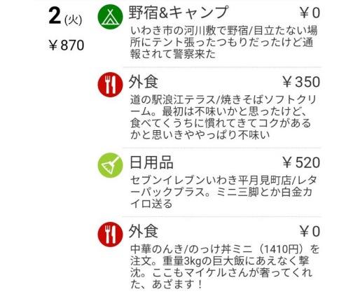2.2_家計簿